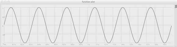 3Hz Modulating Signal step2 580x155 Design a Virtual Tremolo Effect With SuperCollider AU